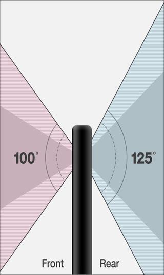 LG G6 dual camera_androidsage