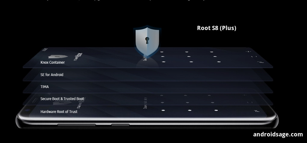 How to root Samsung Galaxy S8 and S8 Plus on latest firmware